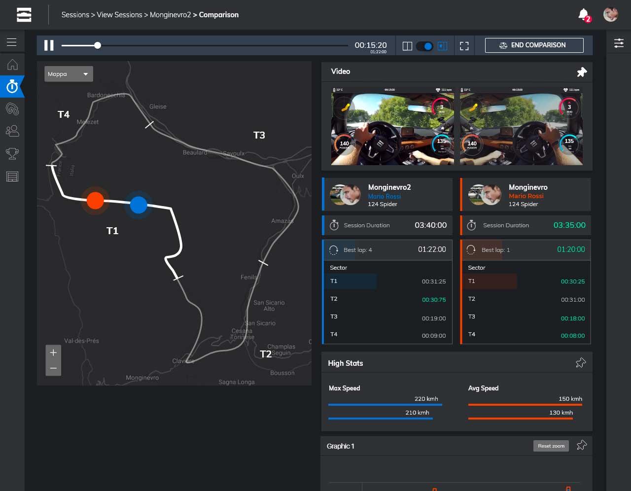 Web portal telemetry