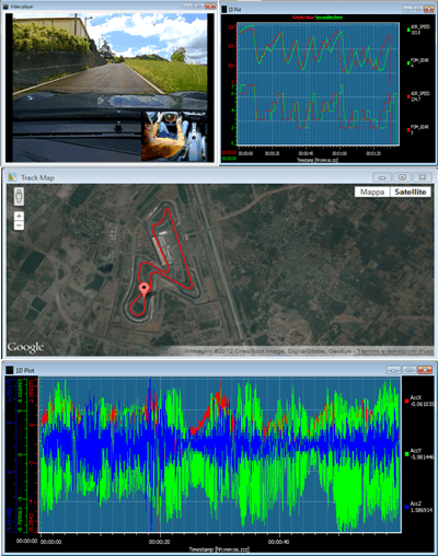 Telemetria Ferrari Formula 1 Metering GPS HMI HCI IVI Telemetry Data acquisition Connectivity Assisted Assistito Auto
